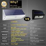 comparaison led TOP 10 image 2 produit