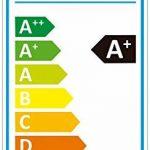 comparatif ampoule led TOP 4 image 4 produit