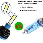 consommation dés ampoules led TOP 12 image 1 produit