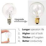 création ampoule TOP 5 image 4 produit