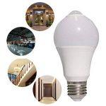 création de l ampoule TOP 9 image 4 produit