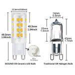 DiCUNO G9 Led Ampoules, Base En Céramique, 4W (Equivalent 40W Ampoules Halogènes), 400Lm, Blanc Chaud 3000k, Culot G9, G9 Ampoules Pour l'Éclairage Domestique, Pack De 12 de la marque DiCUNO image 2 produit