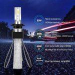 Dr. Auto 2 X H7 LED Phares Voiture Ampoules 80W(40w*2)9600LM IP68 Étanche Feux de Croisement6000K Blanc Froid Auto Headlight pour Véhicule de la marque Dr. Auto image 4 produit