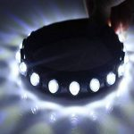 eclairage led haute puissance TOP 6 image 1 produit