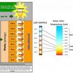 equivalence eclairage led TOP 1 image 2 produit
