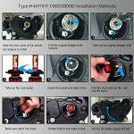 fabricant ampoule led TOP 14 image 3 produit