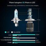 filtre ampoule led TOP 9 image 1 produit