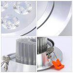 filtre couleur pour spot halogène TOP 6 image 3 produit