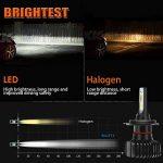 GreenClick 2*H4/ H7 Seoul-CSP LED phares Voiture Ampoules Etanche IP65 Car Headlight LED Véhicule Blanc Pur 6000-6500K Tout-en-un kit de conversion. (S1 plus, H7) de la marque Greenclick image 2 produit
