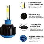 H1 LED Phares de voiture Ampoule COB Chips Auto H1 LED Phare 12 V/24V 72W 9600LM Par Paire 6000K led phare conversion kit de la marque STKTON image 2 produit