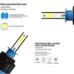 H1 LED Phares de voiture Ampoule COB Chips Auto H1 LED Phare 12 V/24V 72W 9600LM Par Paire 6000K led phare conversion kit de la marque STKTON image 4 produit
