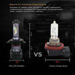 H4/HB2/9003 Led Ampoules de Phare 10000LM 60W 6500K Blanc avec CREE Chips Diesel Auto Zone Fan Amovible Kit de Conversion d'ampoules, remplacement pour 12v 55w ampoules halogènes - 1 An de Garantie de la marque Diesel AutoZone image 1 produit