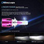 H7 LED Ampoules Phares pour Voiture, Feux Avants Auto 10800LM 6000K de la marque Car Rover image 2 produit