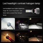 H7LED de voiture ampoules de phare kit–Wakana 7200lm H7CSP Puce kit de phare LED de voiture ampoules Auto LED kit de conversion 12V 3ans de garantie Remplacement pour halogène lumières ou ampoules HID S6-h7 de la marque Wakana image 3 produit