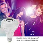 IDABAY Musique LED Ampoule Bleutooth avec Changement de Couleur Boule Coloré sans Fil Eclairage Décoration Musical de la marque IDABAY image 4 produit