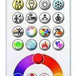iDual JE23269 Lot de 4 Lampes Tubulaire Acier/Verre 24 W Chromé de la marque iDual image 2 produit
