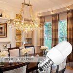 Jandcase E14Mini ampoule à LED, variateur d'intensité 1W Ampoule Petit culot à vis, équivalent à 10W ampoules, 3000K Blanc chaud, 100lumens Nuit ampoules de lampe, Lot de 4 de la marque JandCase image 3 produit