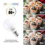 Kakanuo 5W Ampoule Led Culot E14 Globe G45 Blanc Froid 5000K 500lm AC 85-265V Equivalent 50W Halogène Ampoule Non Dimmable [Classe Energétique A +] de la marque Kakanuo image 3 produit