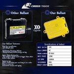 Kit Xénon HID Phares Avant Haute Performance Rapid Demarrage 110 W 9–36V 11000lm 6000K Bi-Xenon 9005 HB3 Ampoule+Ballast Xenon pour voiture de la marque Rodom Ambesic image 4 produit