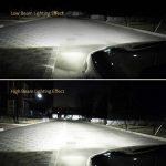 La lumière bleue de glace de Cree de 2 PCs a mené le phare 6500K 72W 7600LM S2 de la marque Moliies image 1 produit