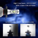 La lumière bleue de glace de Cree de 2 PCs a mené le phare 6500K 72W 7600LM S2 de la marque Moliies image 3 produit