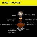 lampe et ampoule TOP 9 image 4 produit