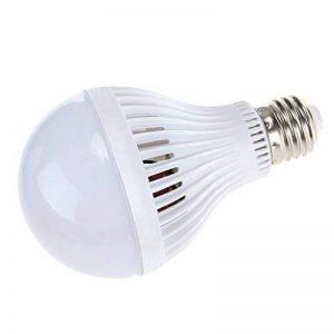 lampe led 220v e27 TOP 8 image 0 produit