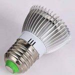 Lampe mercure haute pression : comment trouver les meilleurs modèles TOP 3 image 2 produit
