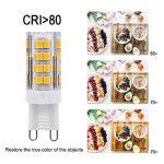 Lampes basse consommation, faites le bon choix TOP 9 image 3 produit