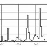 Le meilleur comparatif : Fonctionnement ballast électronique TOP 2 image 2 produit