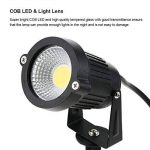 led high power TOP 11 image 2 produit