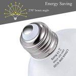 LOHAS 20W E27 Lot de 1 Ampoule LED Globe Lampe Bulb Spotlight,2700K Blanc Chaud,1800lm,200W Ampoule Halogène Équivalent de la marque Lohas-Led image 4 produit