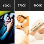 LOHAS Ampoule LED Standard Sceneswitch 3 Ambiance, 5W Équivalent 50W, Culot GU10, 500LM, Blanc 2700K-4000K-6000K, Non-dimmable, Lot de 6 de la marque Lohas-Led image 3 produit