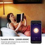 Lohas Wifi GU10Smart ampoules, fonctionne avec Alexa et Google Home, 5W égal à 50W Ampoule à réflecteur, Sélecteur de Blanc (2000K-6500K), contrôlé par les appareils intelligents, sans hub, Lot de 2 de la marque Lohas-Led image 4 produit