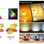 Lot 10ampoules–Goutte LED 10W–E27–980lm–Lumière naturelle 4000K ° de la marque DYA image 2 produit