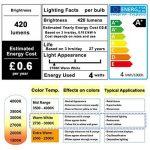 Lot de 12 4W E14 Ampoule de Filament LED Flamme Bougie 2700K Blanche Chaude Equivalent Ampoules Incandescente Halogène 40W Non-Dimmable de la marque THINKMORE image 1 produit