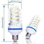 Lot de 4 Ampoules LED E27 20 W équivalent à des Ampoules à Incandescence de 150 Watts, 1700 Lm, Non Réglables Culot à vis Edison Ampoules, Angle de Faisceau de 360°, AC 85~265V (LLED-20W-Blanc Chaud 3200K) de la marque Bro.Light image 2 produit