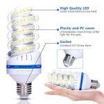 Lot de 4 Ampoules LED E27 20 W équivalent à des Ampoules à Incandescence de 150 Watts, 1700 Lm, Non Réglables Culot à vis Edison Ampoules, Angle de Faisceau de 360°, AC 85~265V (LLED-20W-Blanc Chaud 3200K) de la marque Bro.Light image 4 produit