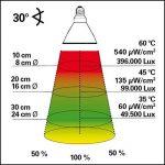 LUCKY REPTILE Bright Sun UV Jungle Ampoule aux halogénures métalliques 35W Set complet y compris Douille assorti et ballast de la marque LUCKY REPTILE image 1 produit