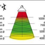 LUCKY REPTILE Halogen Sun Mini (x2) - Lampe de la marque LUCKY REPTILE image 1 produit