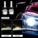 MiCarBa Phares LED H4 Ampoule 72W 8000LM Super lumineux ampoules de phares de voiture étanche Cool Blanc 6500K COB LED Phare Kit de conversion remplacer pour ampoules halogène HID (H4/HB2/9003) de la marque MiCarBa image 1 produit