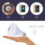 MMRM Bluetooth Sans Fil Ampoule Musique Orateur Smart E27 LED RGB Lampe Ampoule Lecteur de Musique de la marque MMRM image 4 produit