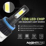 NIGHTEYE 2X 72W 9000LM H11 LED Phare Auto Car Lampe Feux Conversion Ampoule Light 6500K - 3 Ans de Garantie de la marque NIGHTEYE image 2 produit