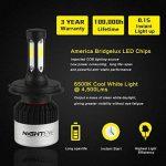 NIGHTEYE H4 72w 9000LM LED COB Kit Voiture Headlight Phare Ampoules Lamp 6500K - Garantie de fabrication de 3 ans de la marque NIGHTEYE image 1 produit