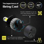 NIGHTEYE H4 72w 9000LM LED COB Kit Voiture Headlight Phare Ampoules Lamp 6500K - Garantie de fabrication de 3 ans de la marque NIGHTEYE image 2 produit