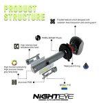 NIGHTEYE Voiture Ampoules LED Phare - 9005 / HB3 50w 8000LM / Set 6500K Blanc Froid - Garantie de fabrication de 3 ans de la marque NIGHTEYE AUTO LIGHTING image 3 produit