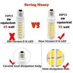Nouveau type E14 ampoules LED 6 W équivalent à 75 W Ampoule halogène 95–240 V 360 degrés Blanc 6000 K (lot de 2) de la marque 1819 image 2 produit