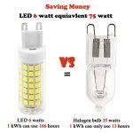 Nouveau type G9 ampoules LED 6 W équivalent à 75 W Ampoule halogène 95–240 V 360 degrés Blanc Froid 6000 K (lot de 2) de la marque 1819 image 2 produit