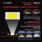 NOVSIGHT H1 LED Ampoules Phare 60W 10000LM Kit de Conversion Ampoules pour Voiture 6000K Blanc IP68 Etanche Garantie 2 Ans de la marque NOVSIGHT image 2 produit