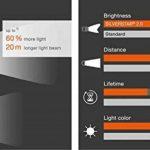 OSRAM SILVERSTAR 2.0 H7 Lampe Halogène 64210SV2-02B 12V Blister Double Set de 2 de la marque Osram image 3 produit